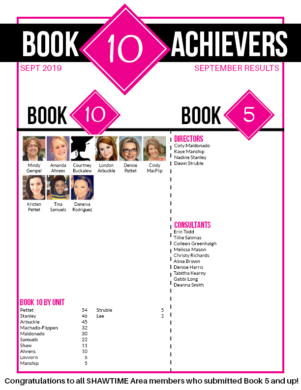 PS-Book10Recognition
